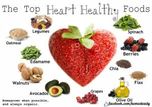 Healthy Heart Foods