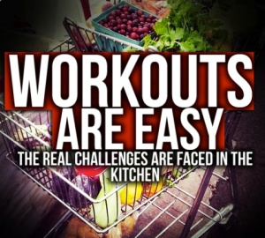 Workouts Easy - Kitchen Not